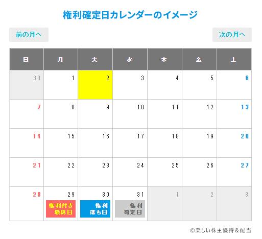 権利確定日カレンダーのイメージ
