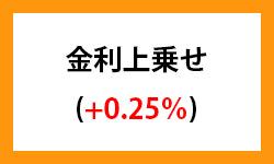 三十三フィナンシャルグループの株主優待