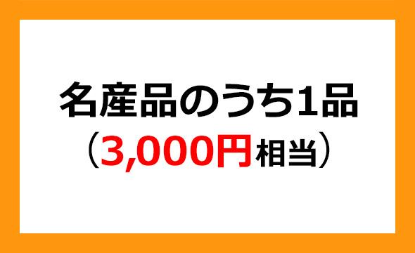 青山財産ネットワークス