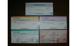 西日本旅客鉄道(JR西日本)の株主優待