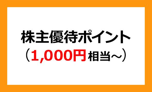 広島ガスの株主優待