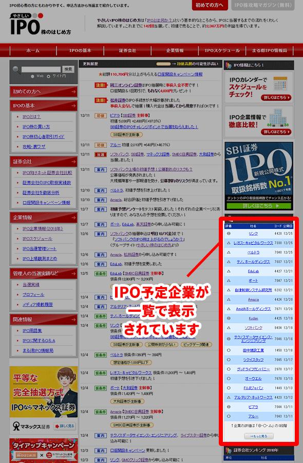 姉妹サイトである、やさしいIPO株のはじめ方の参考画像
