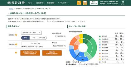 松井証券の投信工房は自分にぴったりのポートフォリオを提案してくれます